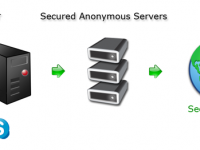 The Main Advantages of Hiding Your IP Address