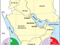 How Could Middle East Countries Survive Without Oil?