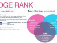 Facebook Marketing Tip: Increasing the Edge Rank of Your Posts