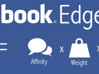 What Is EdgeRank and How EdgeRank Can Help a Business Succeed