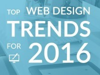 Top Design Trends of Website Creation