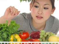 Understanding Healthy Eating