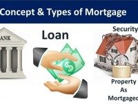 The Most Common Types of Mortgages