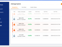 Arbitao – The Platform That Finds the Risk-Free Arbitrage Opportunities