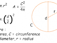 Reasons You May Want to Know the Area of a Circle