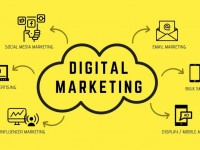 Why You Need to Migrate to Digital Marketing