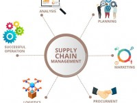 Supply Chain Strategy – How To Set Up Supply Chain Finance For Your Business In 5 Simple Steps