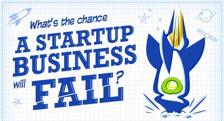 sartup-business-fails