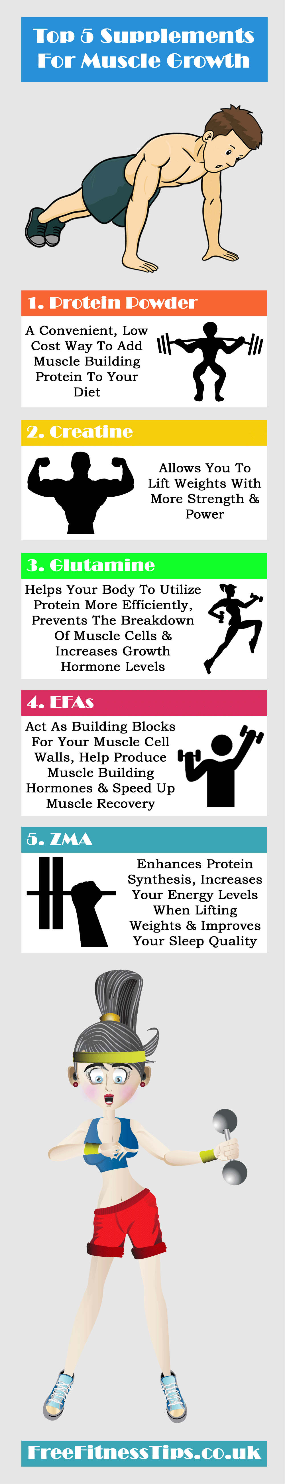 top supplements for muscle growth