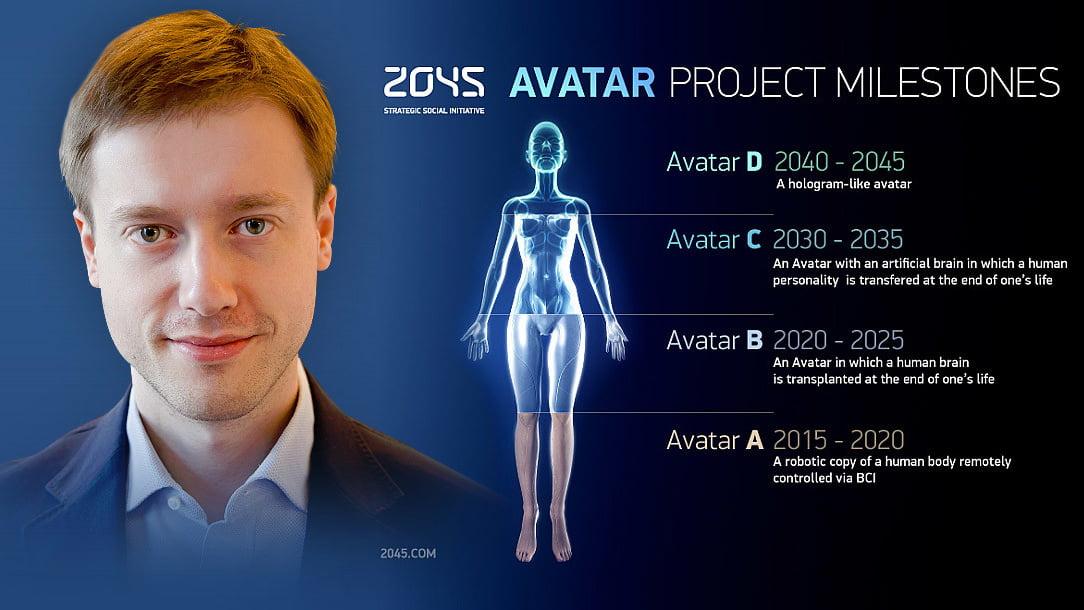 The 2045 Initiative