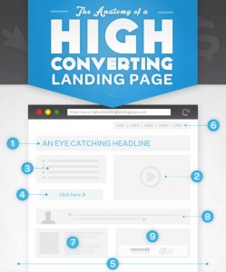 high quality converting landing page