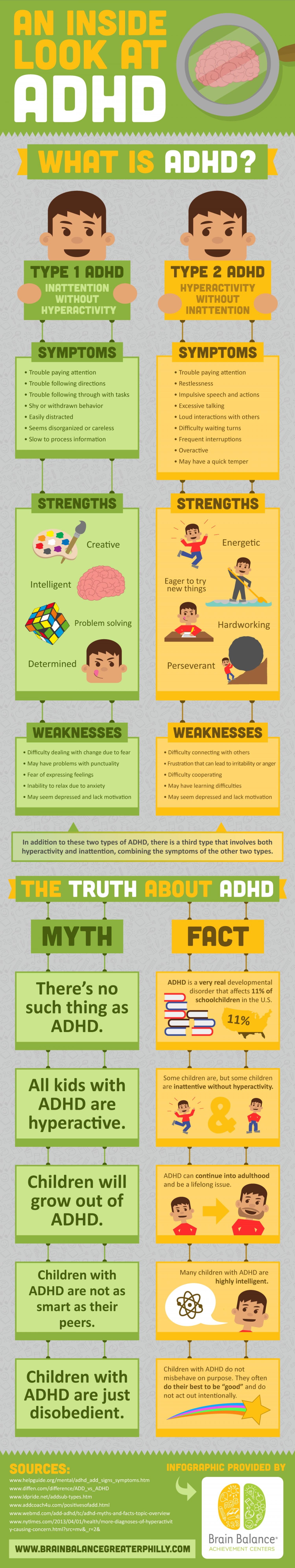 role of serotonin in adhd adults
