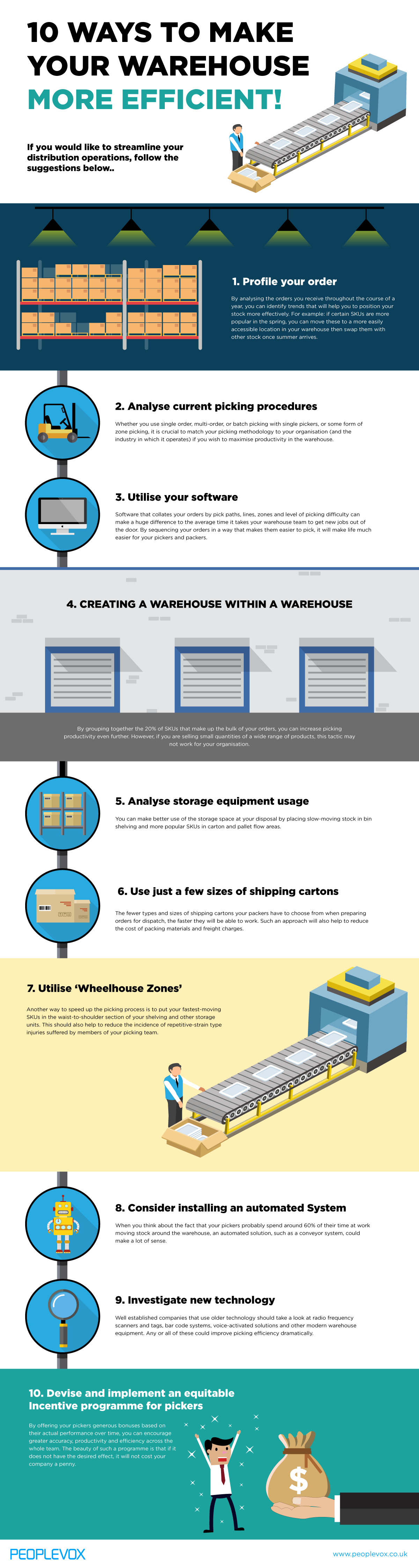 10-tips-to-warehouse